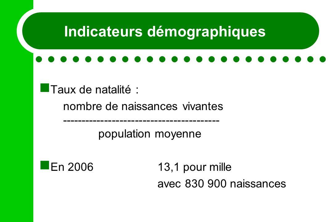Indicateurs démographiques