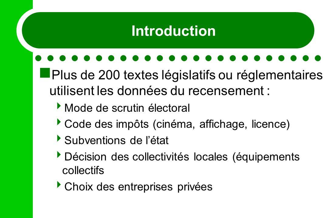 Introduction Plus de 200 textes législatifs ou réglementaires utilisent les données du recensement :