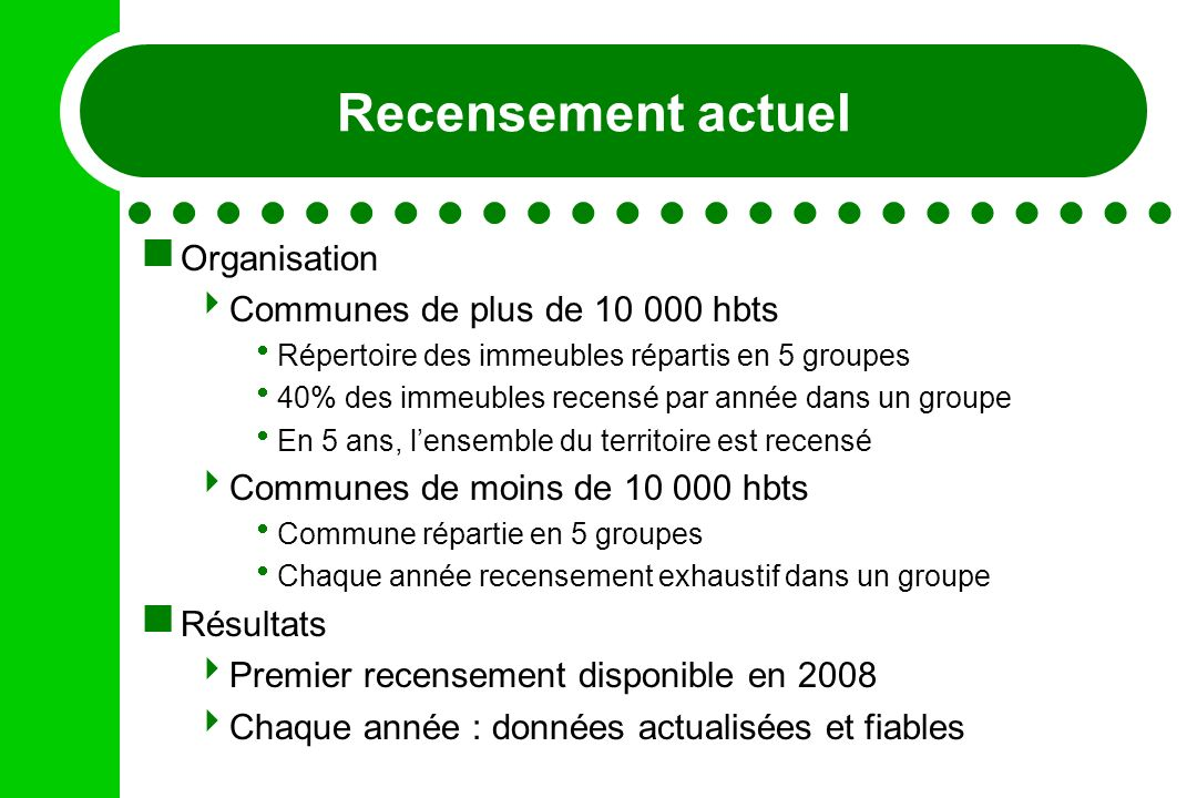 Recensement actuel Organisation Communes de plus de 10 000 hbts