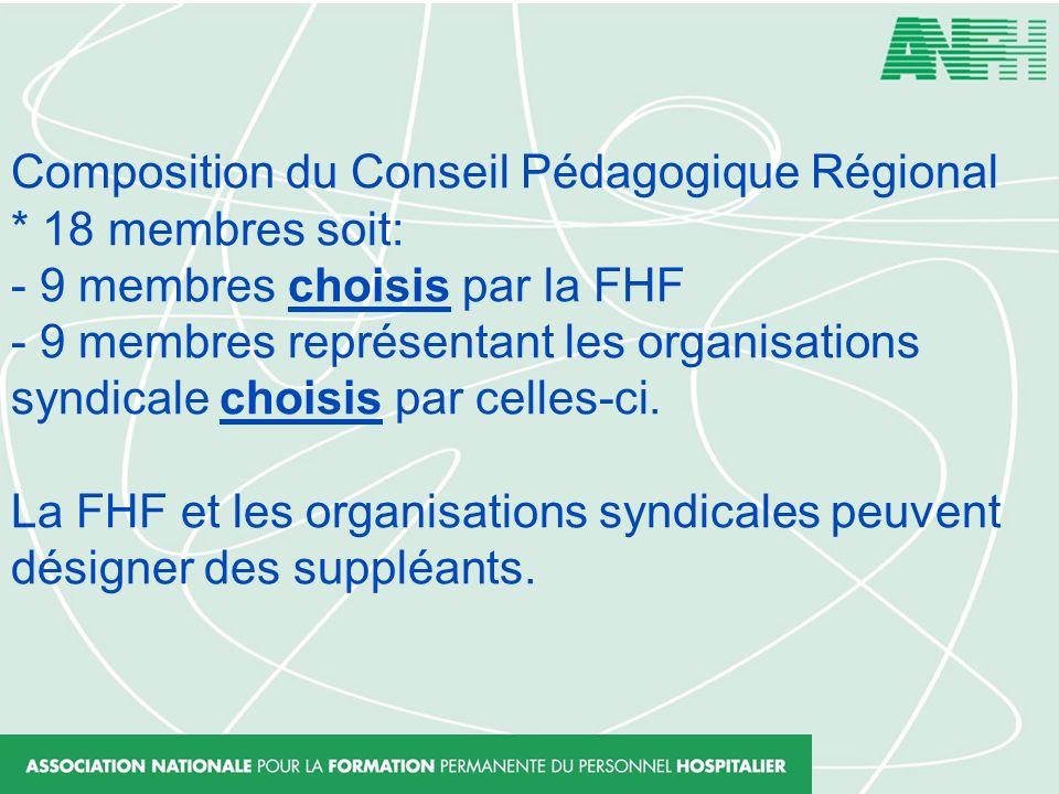 Composition du Conseil Pédagogique Régional