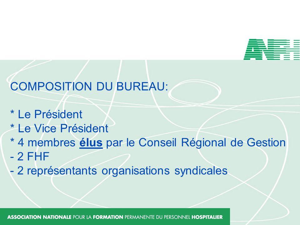 COMPOSITION DU BUREAU:. Le Président. Le Vice Président