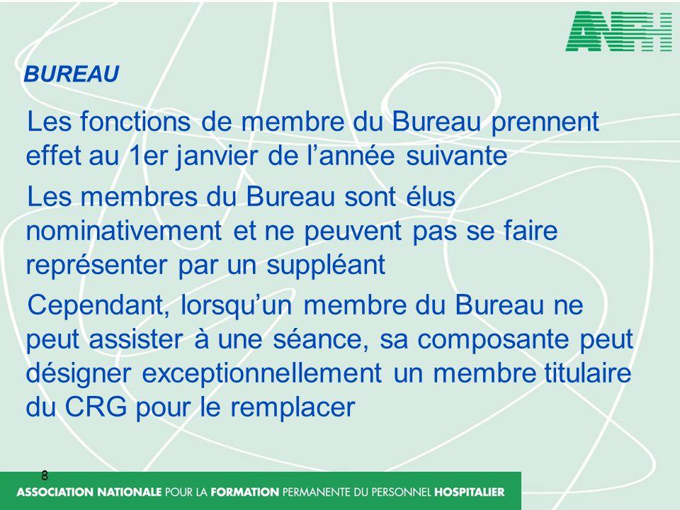 BUREAU Les fonctions de membre du Bureau prennent effet au 1er janvier de l'année suivante.