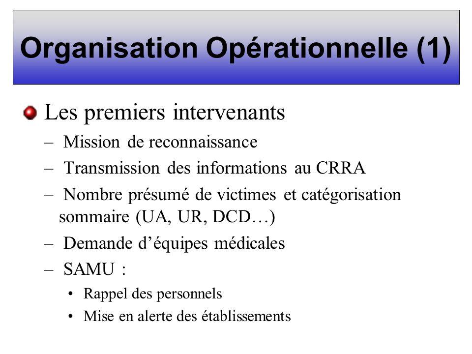 Organisation Opérationnelle (1)