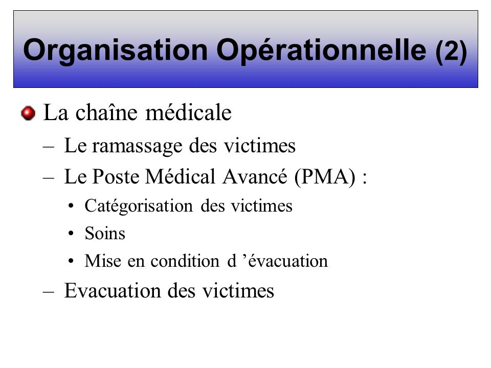 Organisation Opérationnelle (2)