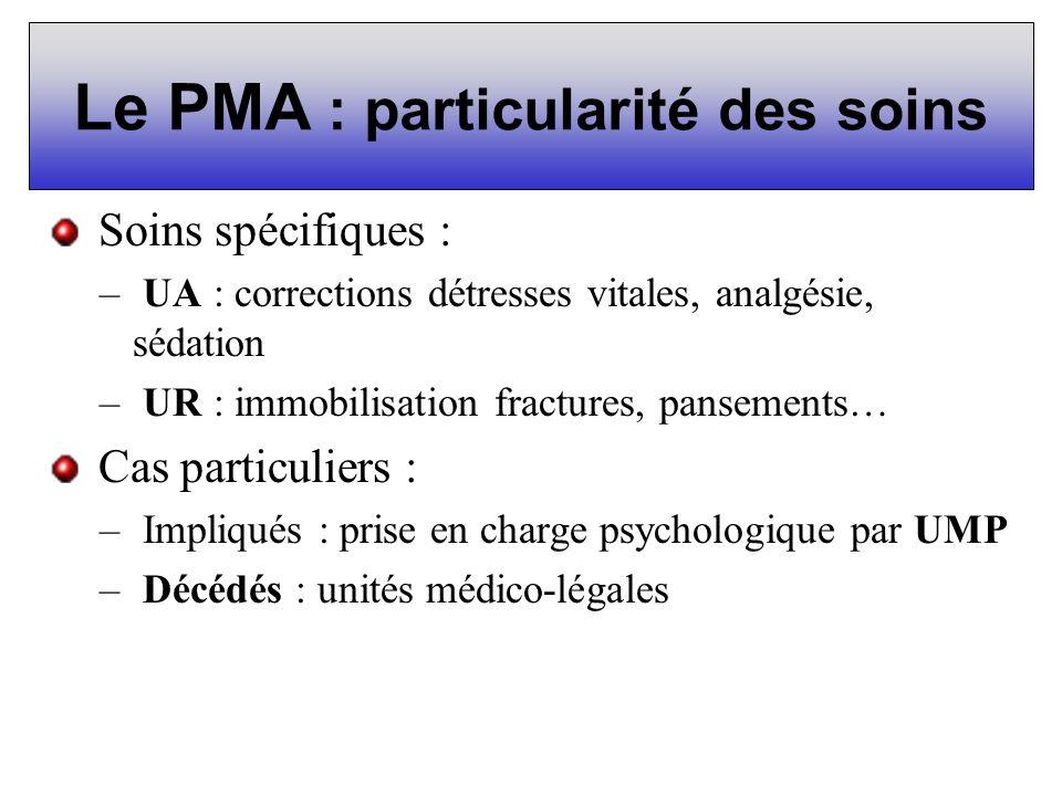 Le PMA : particularité des soins