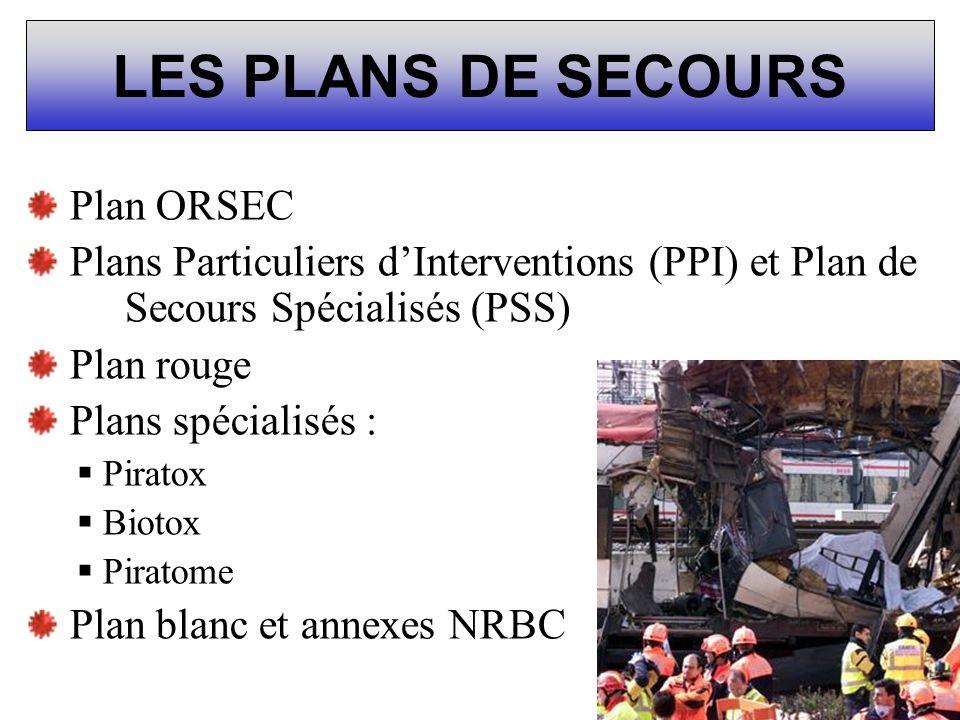 LES PLANS DE SECOURS Plan ORSEC