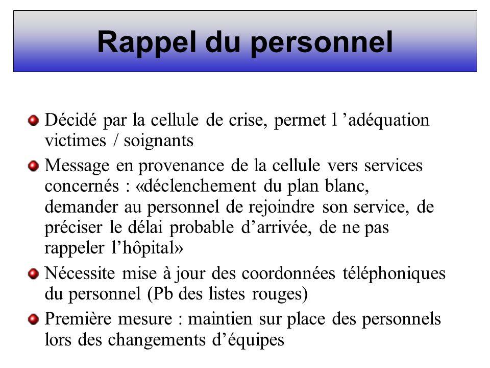 Rappel du personnel Décidé par la cellule de crise, permet l 'adéquation victimes / soignants.