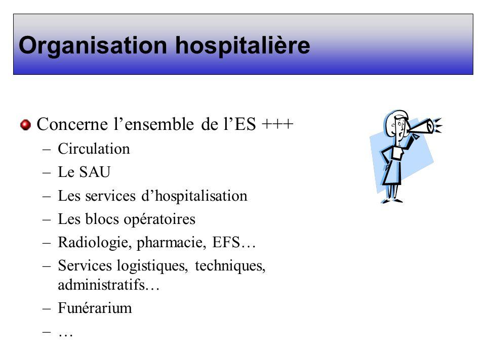 Organisation hospitalière