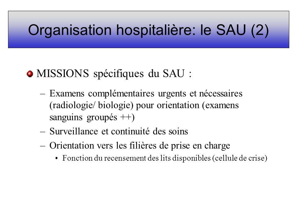 Organisation hospitalière: le SAU (2)