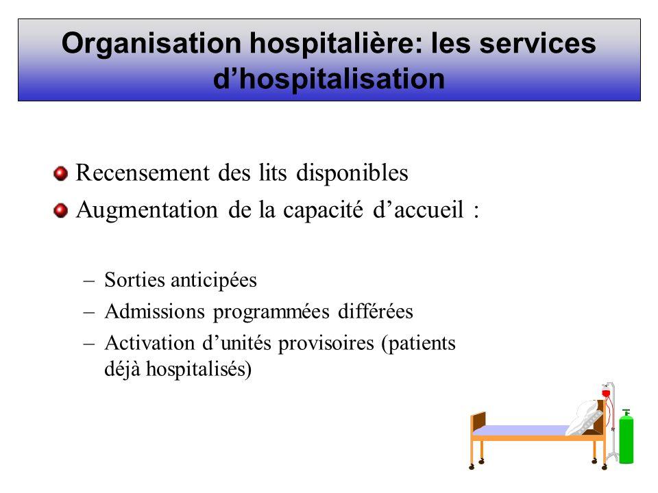 Organisation hospitalière: les services d'hospitalisation