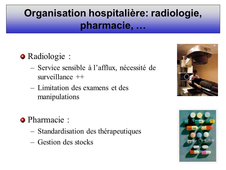 Organisation hospitalière: radiologie, pharmacie, …