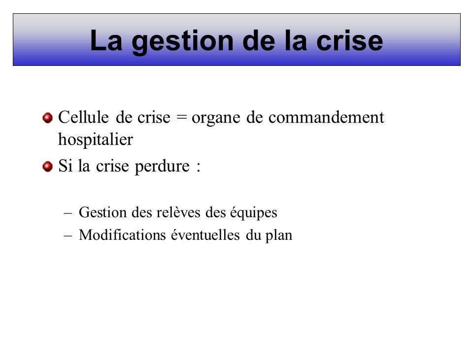 La gestion de la criseCellule de crise = organe de commandement hospitalier. Si la crise perdure : Gestion des relèves des équipes.