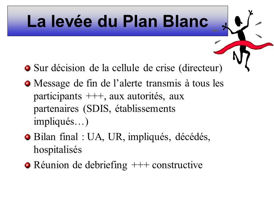 La levée du Plan Blanc Sur décision de la cellule de crise (directeur)