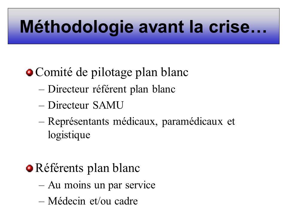 Méthodologie avant la crise…