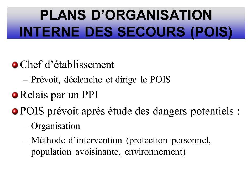 PLANS D'ORGANISATION INTERNE DES SECOURS (POIS)