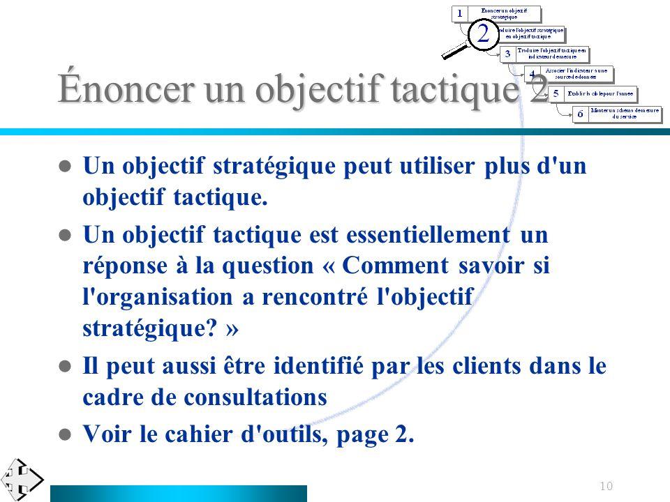 Énoncer un objectif tactique 2