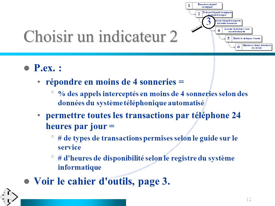 Choisir un indicateur 2 P.ex. : Voir le cahier d outils, page 3.