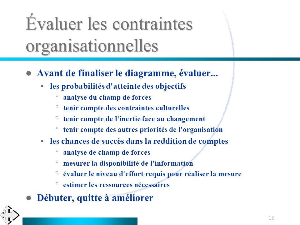 Évaluer les contraintes organisationnelles