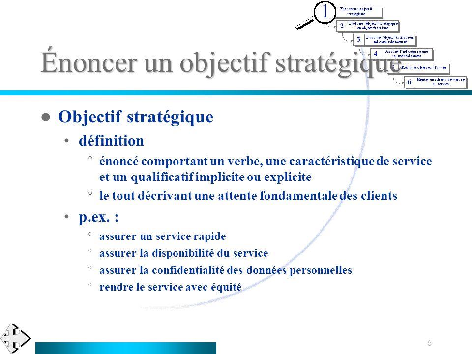 Énoncer un objectif stratégique