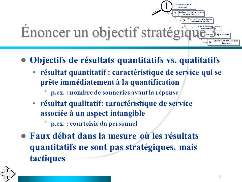 Énoncer un objectif stratégique 3