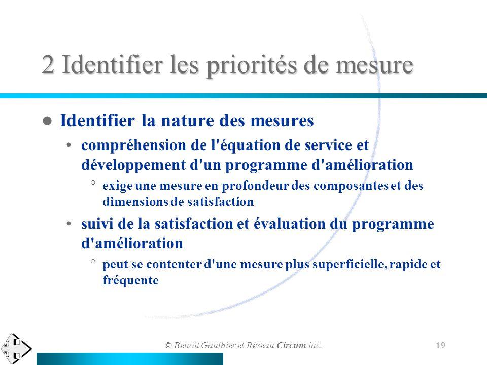 2 Identifier les priorités de mesure