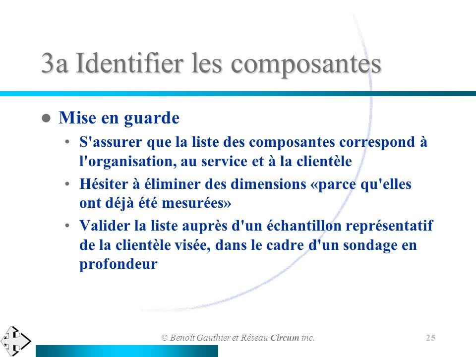3a Identifier les composantes