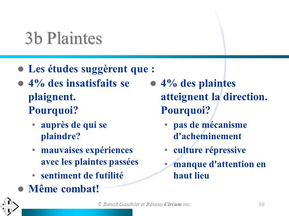3b Plaintes Les études suggèrent que :