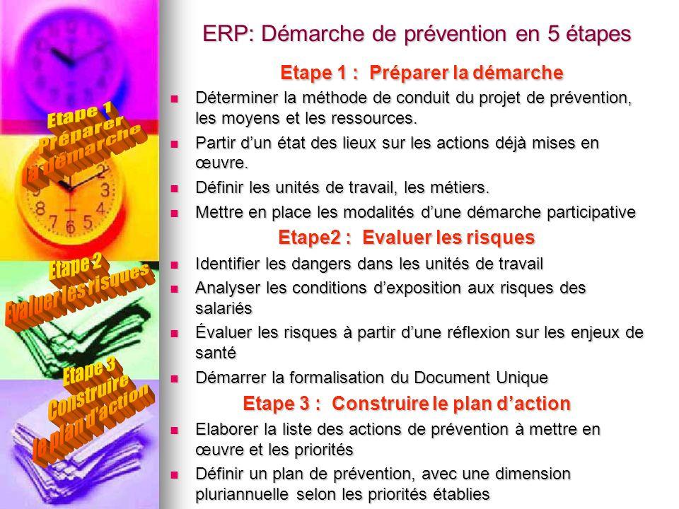 ERP: Démarche de prévention en 5 étapes Etape 1 : Préparer la démarche