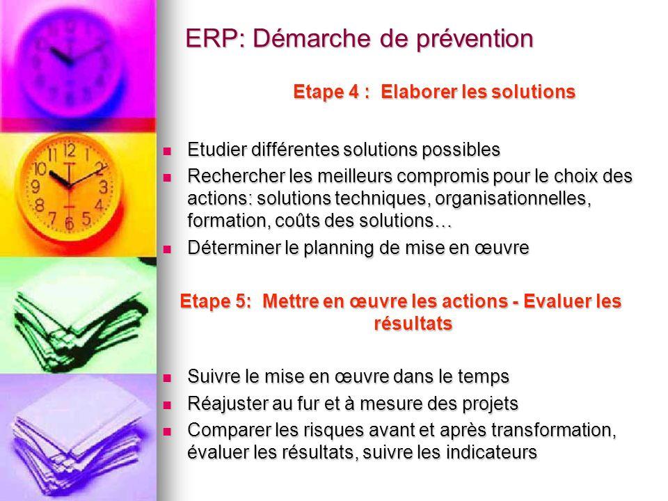 ERP: Démarche de prévention