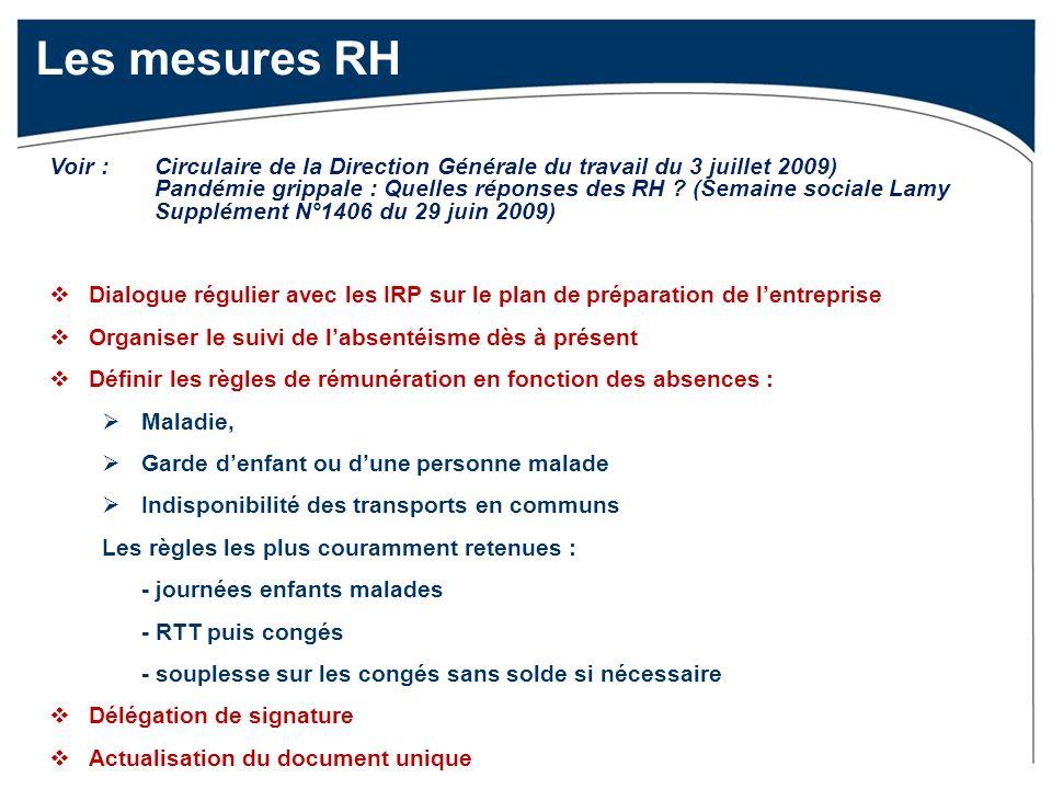 Les mesures RH