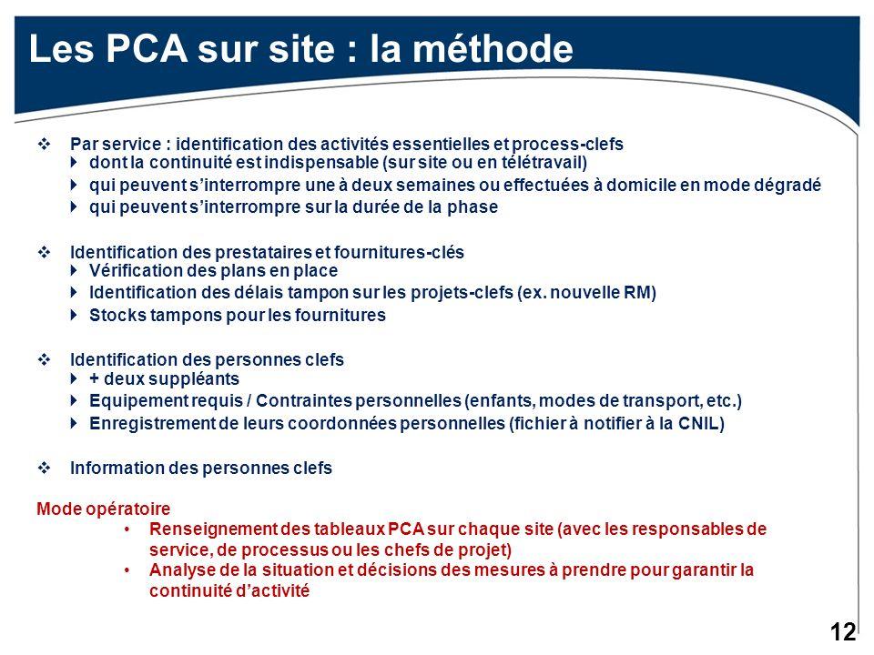 Les PCA sur site : la méthode