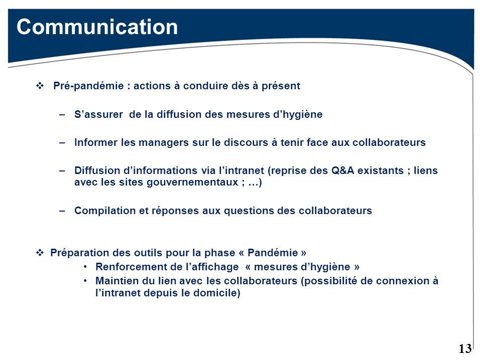 Communication 13 Pré-pandémie : actions à conduire dès à présent