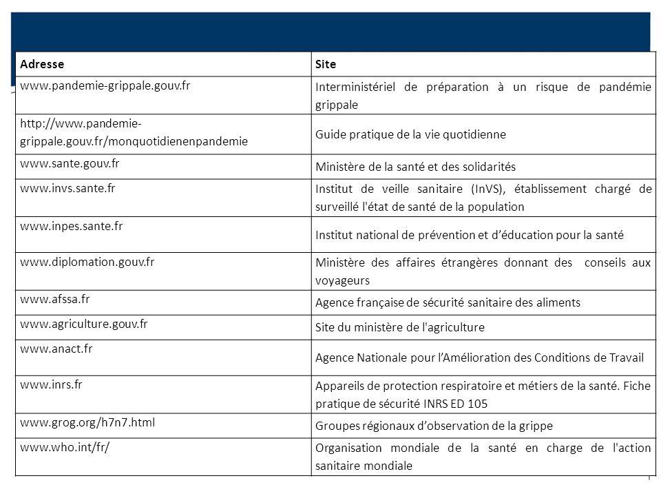 Adresse Site. www.pandemie-grippale.gouv.fr. Interministériel de préparation à un risque de pandémie grippale.