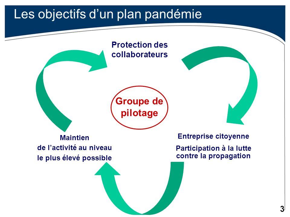 Les objectifs d'un plan pandémie