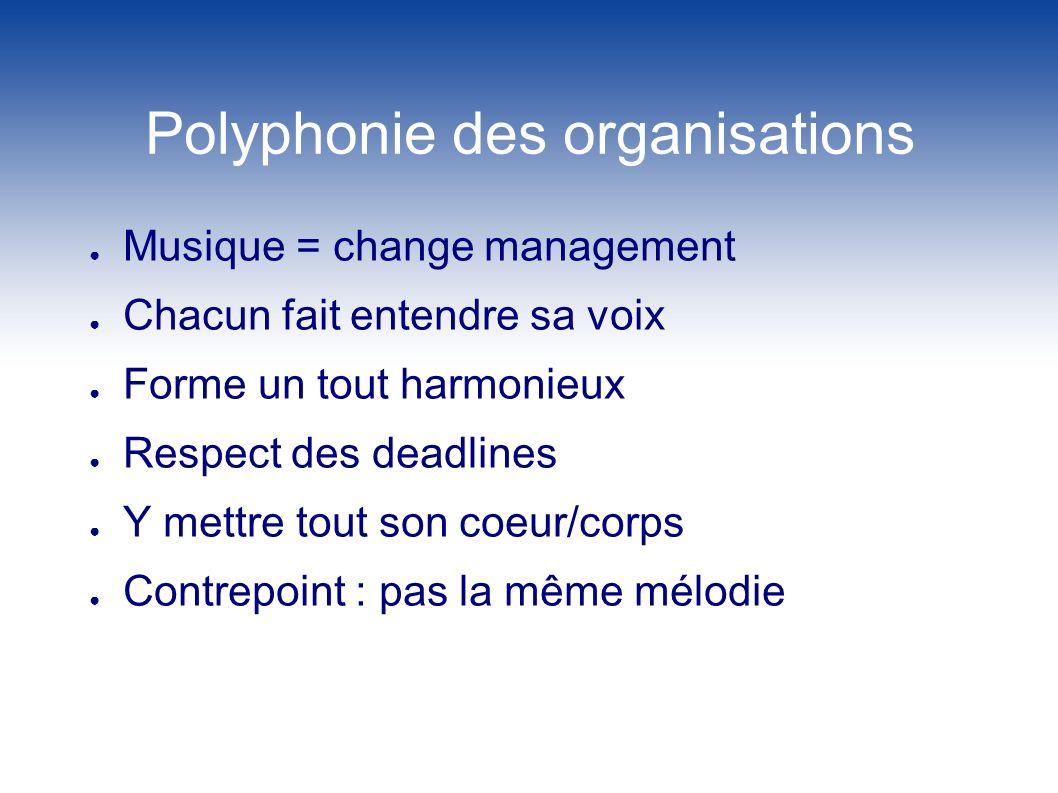 Polyphonie des organisations