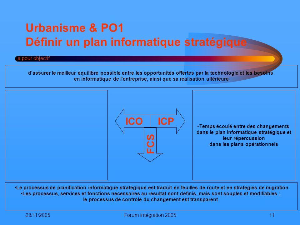 Urbanisme & PO1 Définir un plan informatique stratégique