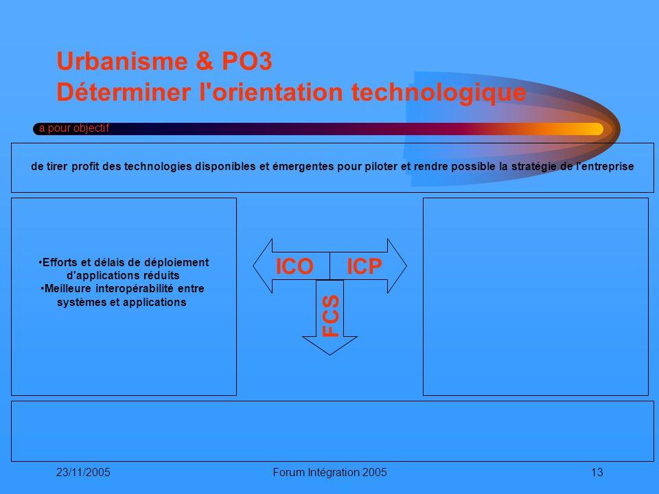 Urbanisme & PO3 Déterminer l orientation technologique