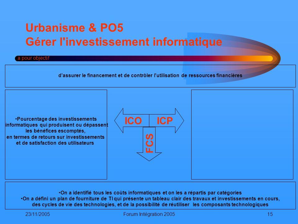 Urbanisme & PO5 Gérer l investissement informatique