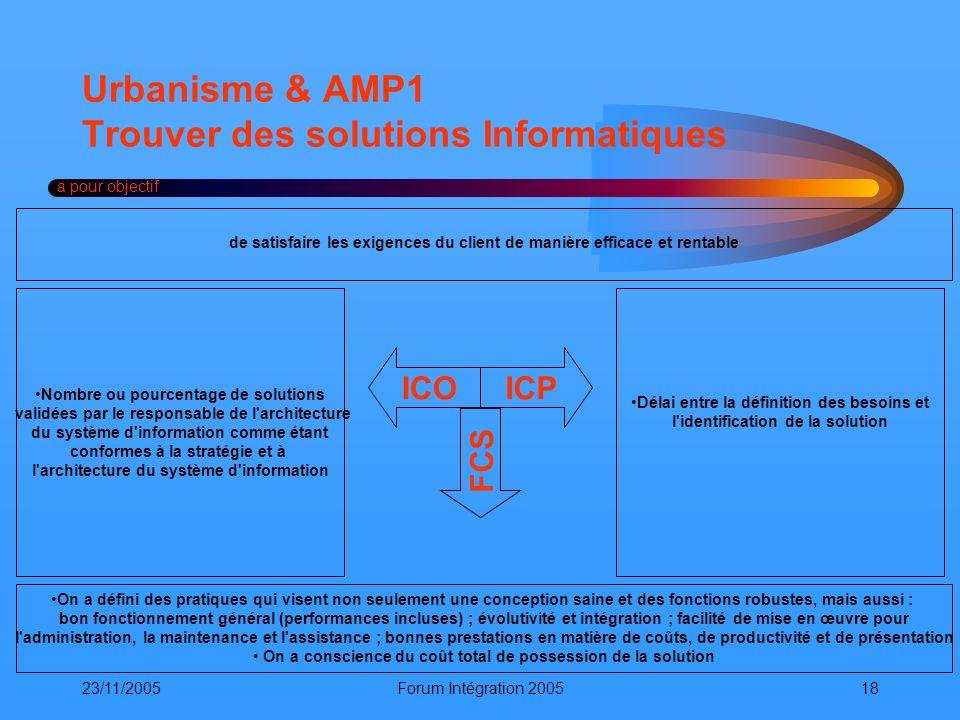 Urbanisme & AMP1 Trouver des solutions Informatiques