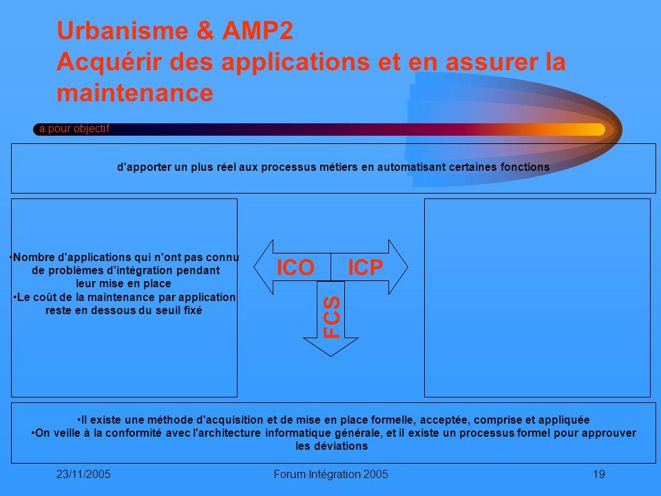 Urbanisme & AMP2 Acquérir des applications et en assurer la maintenance