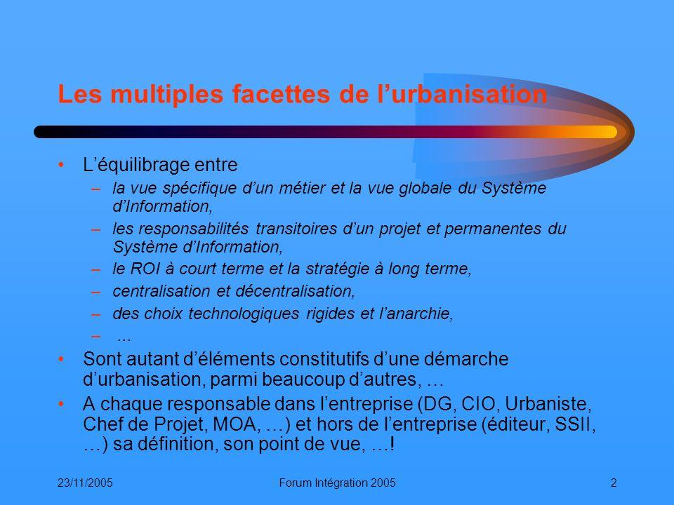 Les multiples facettes de l'urbanisation