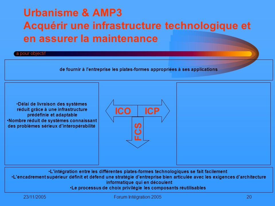 Urbanisme & AMP3 Acquérir une infrastructure technologique et en assurer la maintenance