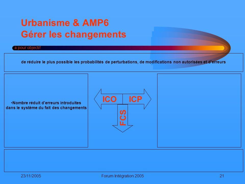 Urbanisme & AMP6 Gérer les changements