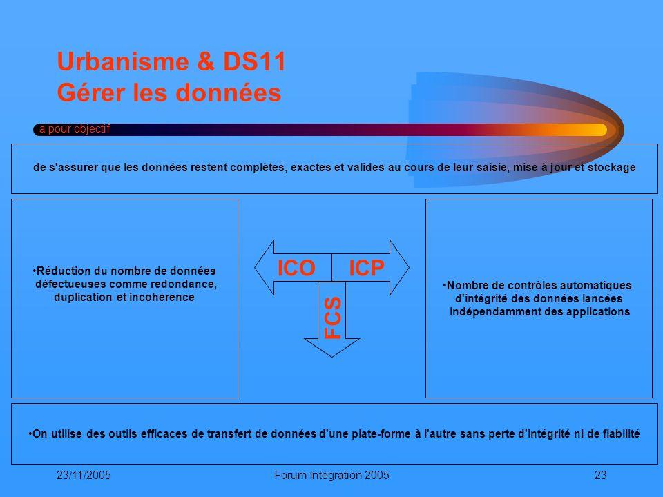 Urbanisme & DS11 Gérer les données