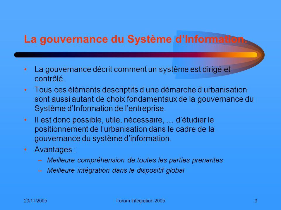 La gouvernance du Système d'Information.