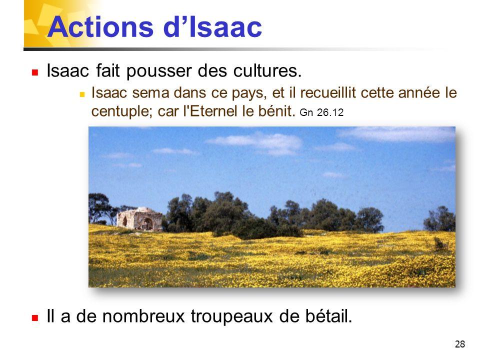 Actions d'Isaac Isaac fait pousser des cultures.
