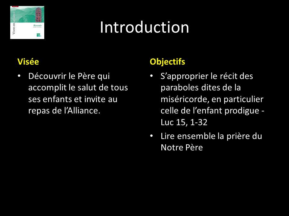 Introduction Visée Objectifs