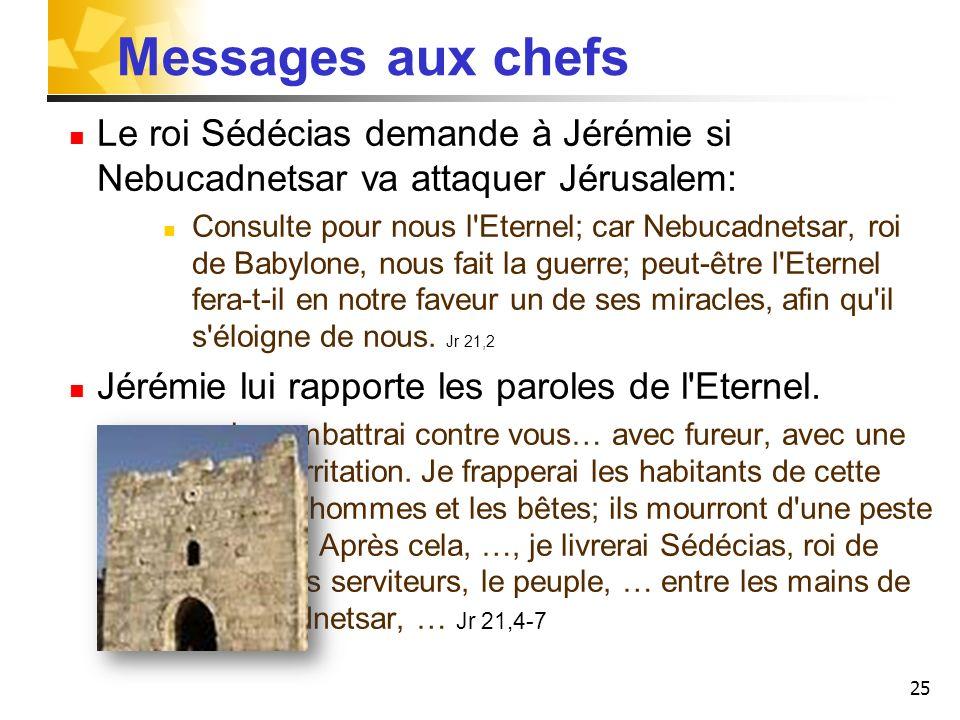 Messages aux chefsLe roi Sédécias demande à Jérémie si Nebucadnetsar va attaquer Jérusalem: