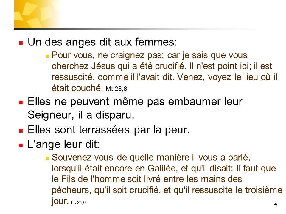 Un des anges dit aux femmes:
