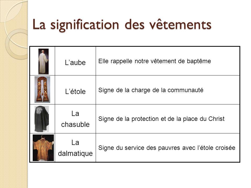 La signification des vêtements
